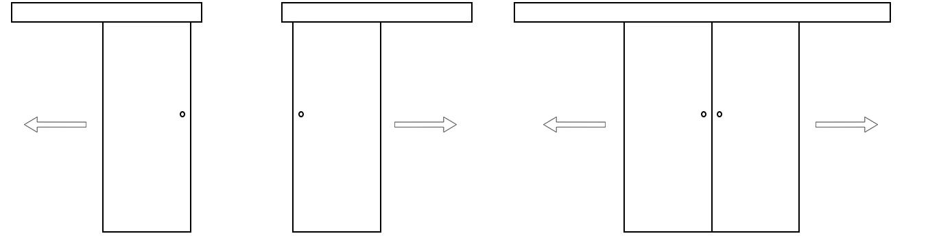 Konfiguracja drzwi przesuwnych